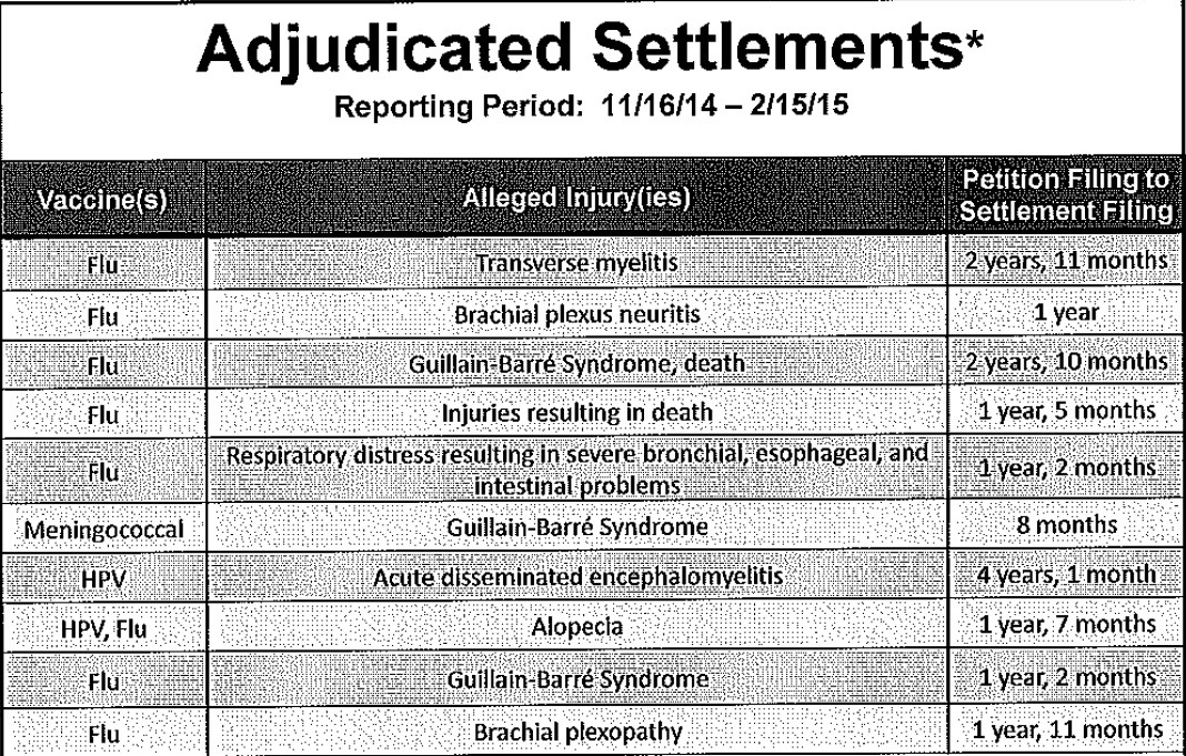 DOJ-report-vaccine-injuries-deaths-march-2015-1