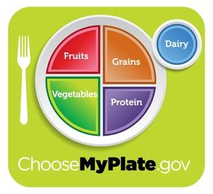 MyPlate-green