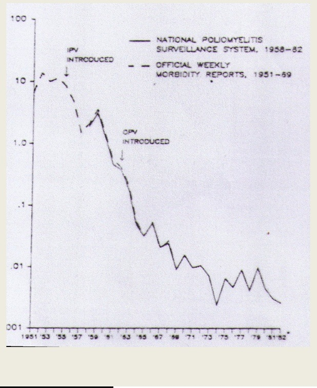 28 5ee3caabff History and Science Show Vaccines Do Not Prevent Disease