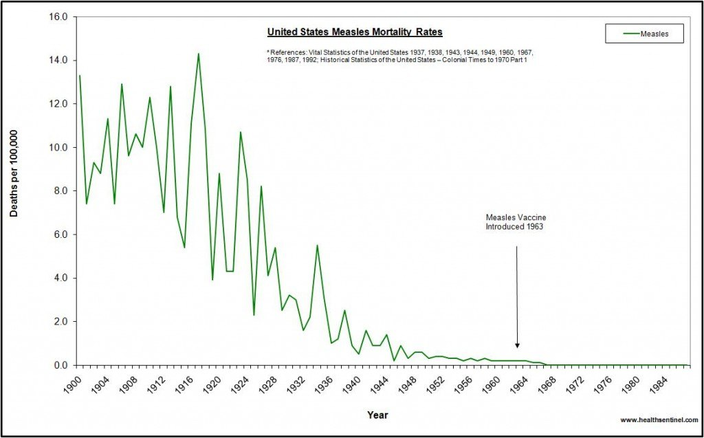 us-measles-1024x637