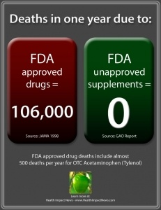 deaths in one year due to drugs vs supplements