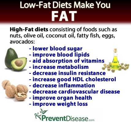 low-fat_diets_fats6s
