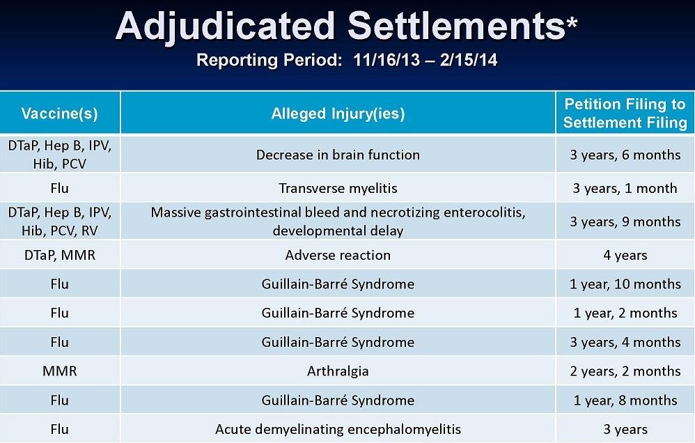 vaccine-compensations-11.13-2.15-1