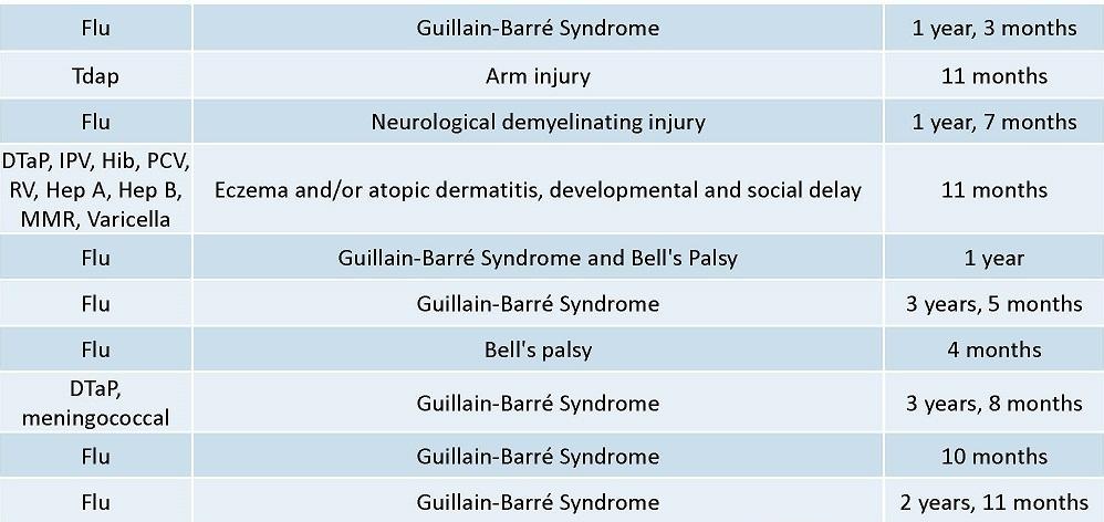 vaccine-compensations-11.13-2.15-4
