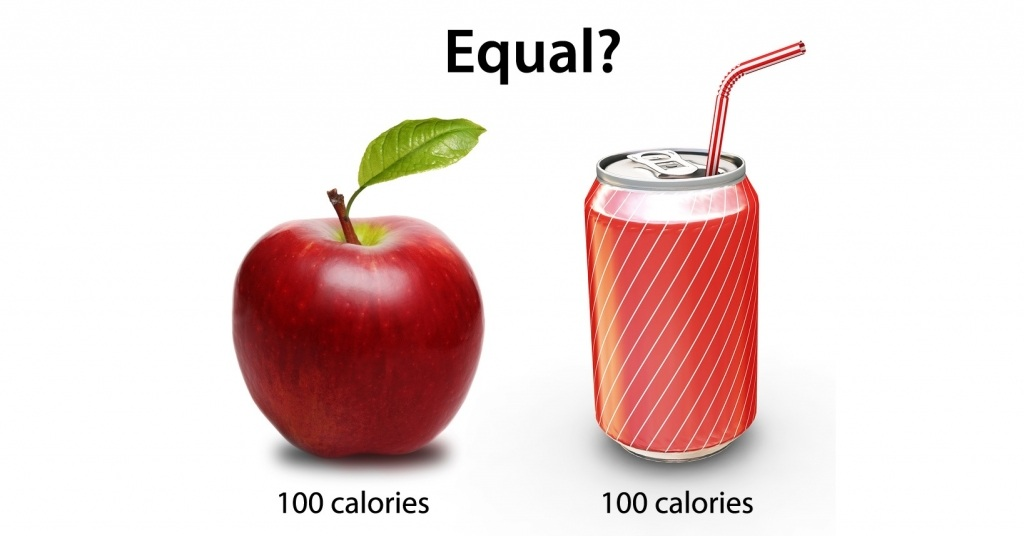 How the Calorie Theory of Obesity and Disease has Harmed Public Health