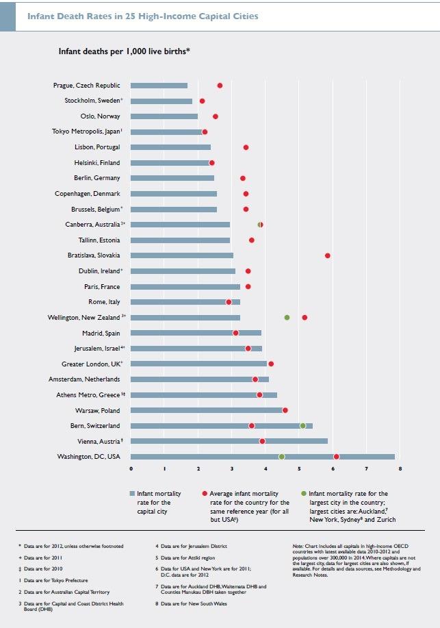 infant-deaths-graph