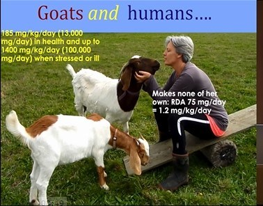 Goats and Humans