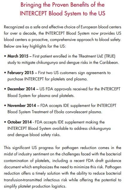 INTERCEPT-Blood-system