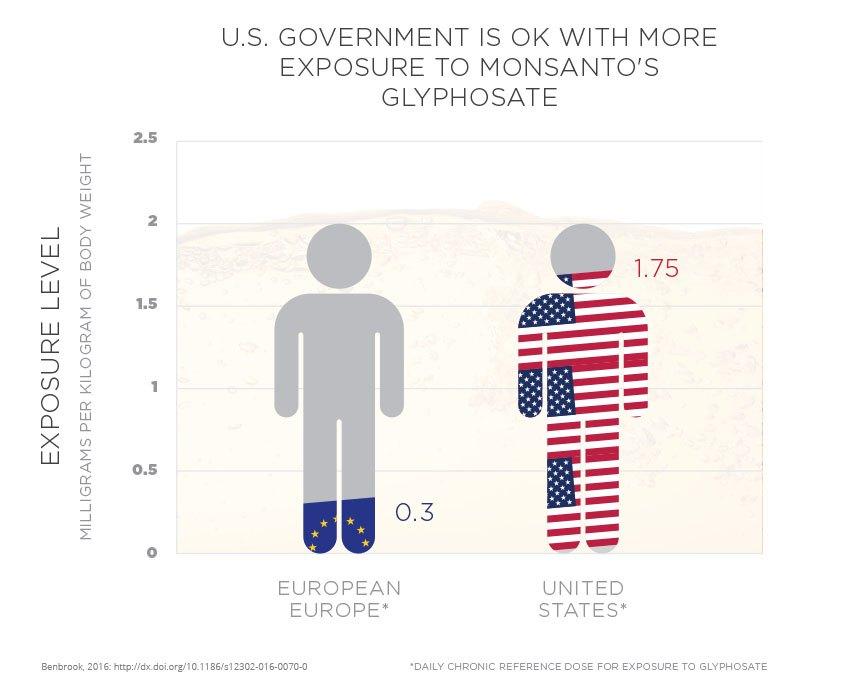 GlyChart_US_EU