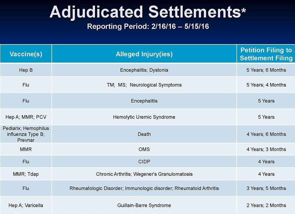 Page-1-june-2016-DOJ-Vaccine-Injuries-Deaths-Report