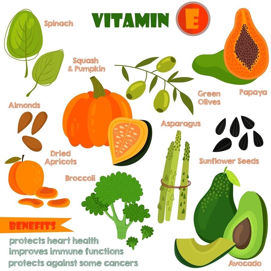 Importance of Vitamin E Foods rich in vitamin E – Vitamin E deficiency recommend