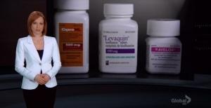 Fluoroquinolones-pills