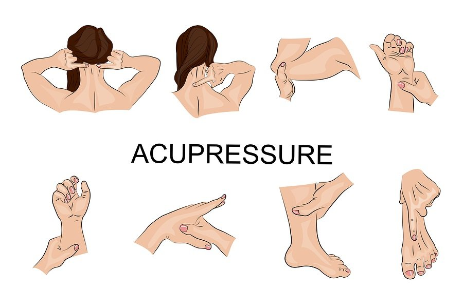 illustration of the techniques of acupressure. Oriental medicine