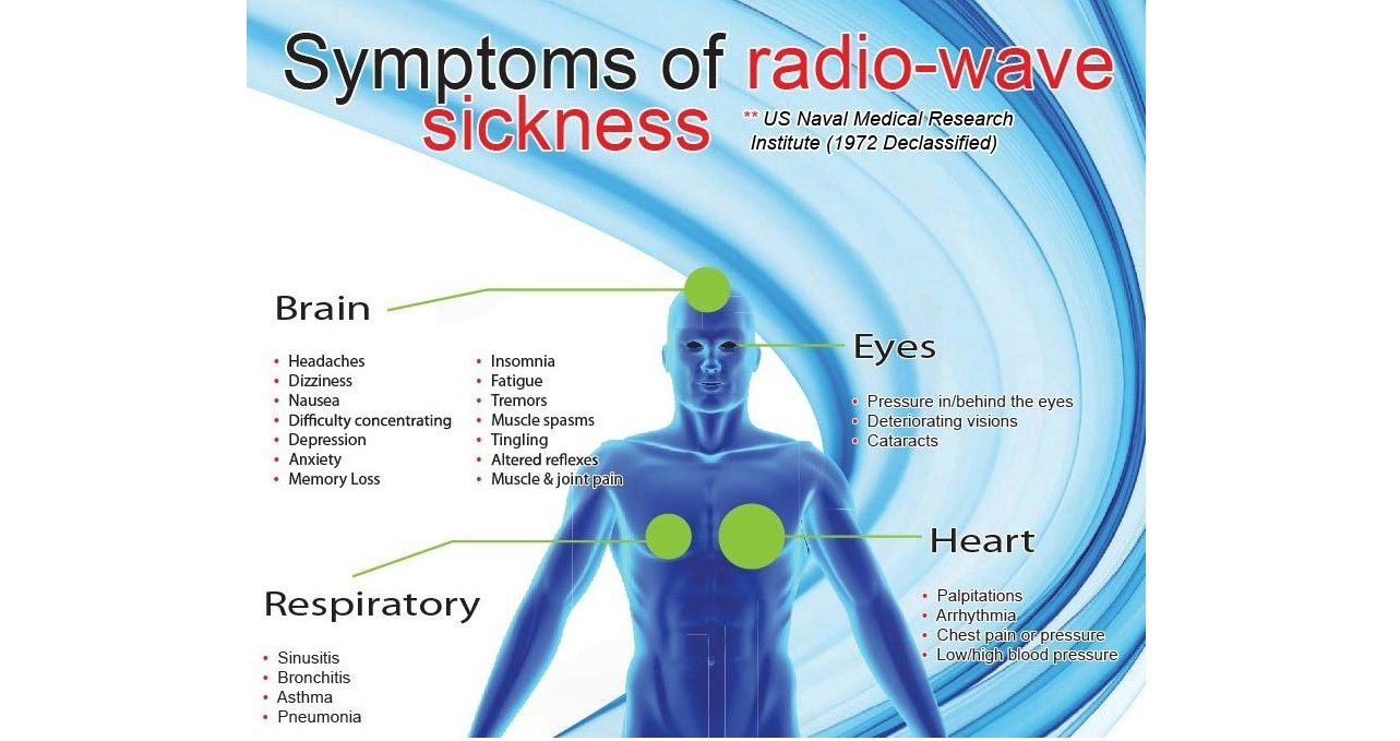 Symptoms-of-Radiowave-Sickness-Stetzer-FB