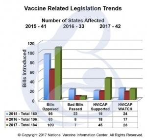 vaccine-legislation-trends-300x285