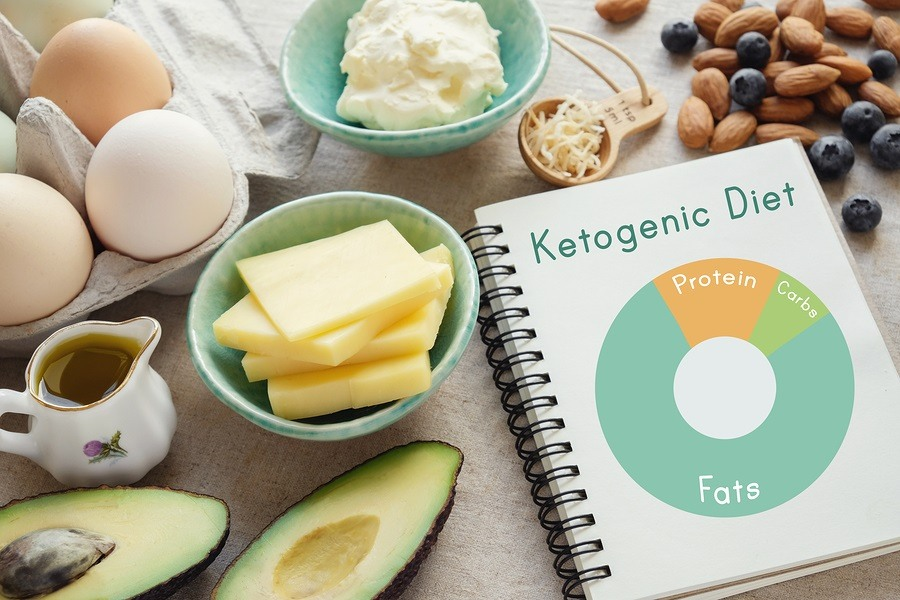 Keto ketogenic diet with nutrition diagram low carb high fat healthy weight loss meal plan image
