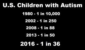 us-children-autsim-2016-300x176