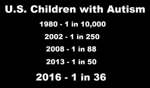 us-children-autsim-2016-300x176