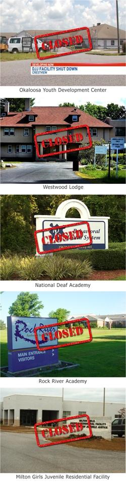 uhs-closed-hospitals