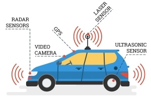 Vector Autonomous Car with satellite controls. Future technologies driverless transport in flat style