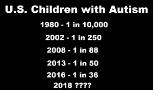 us-children-autsim-2018-300x176