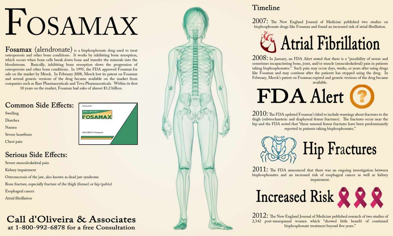 fosamax_infographic