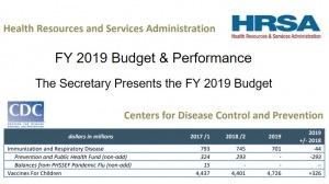 CDC-2019-Vaccine-Budget-300x168