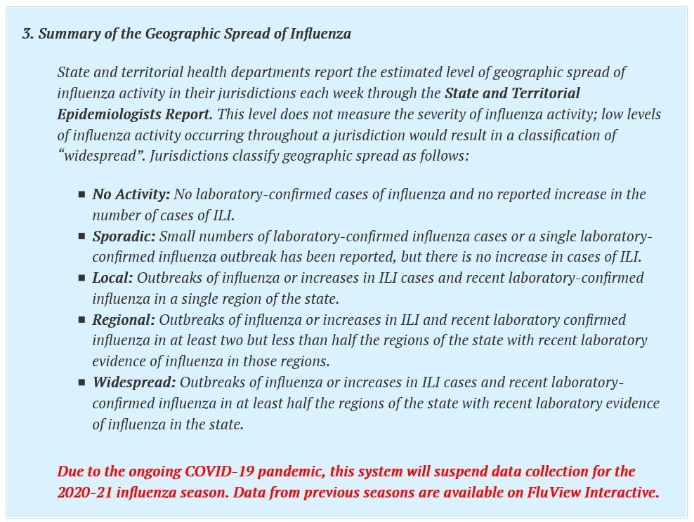 In Unprecedented Move CDC Stops Tracking Influenza for 2020-21 Flu Season CDC-suspends-flu-data