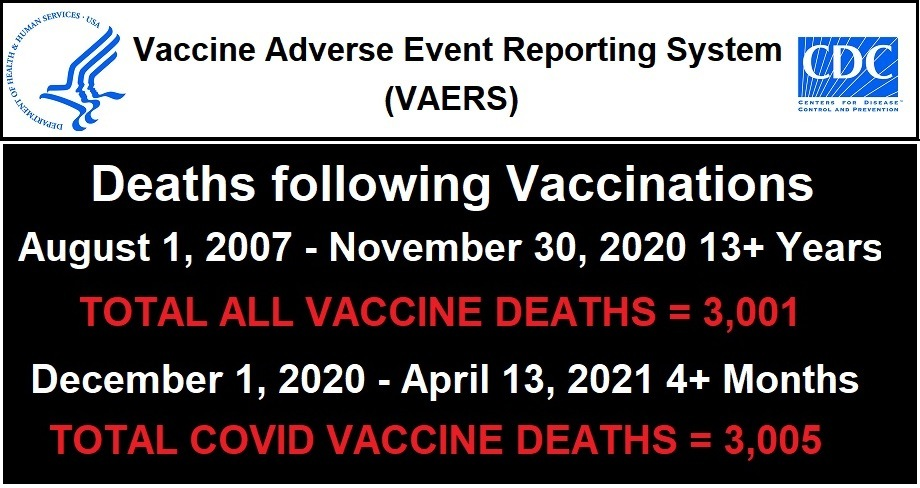 13 plus years history vaccine deaths VAERS short