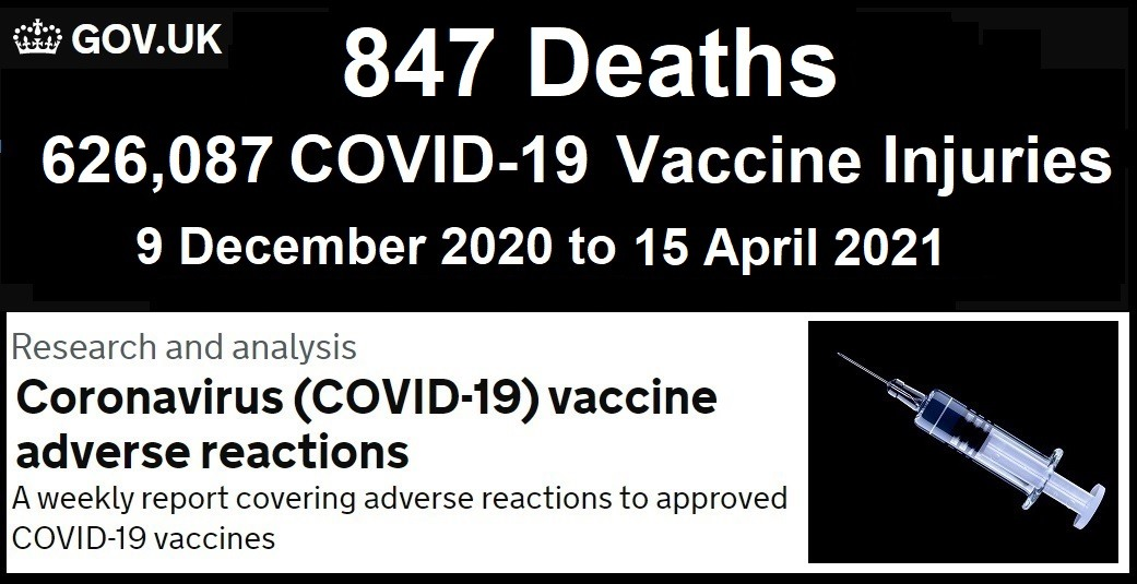 847 Deaths 626,087 COVID-19 Vaccine Injuries
