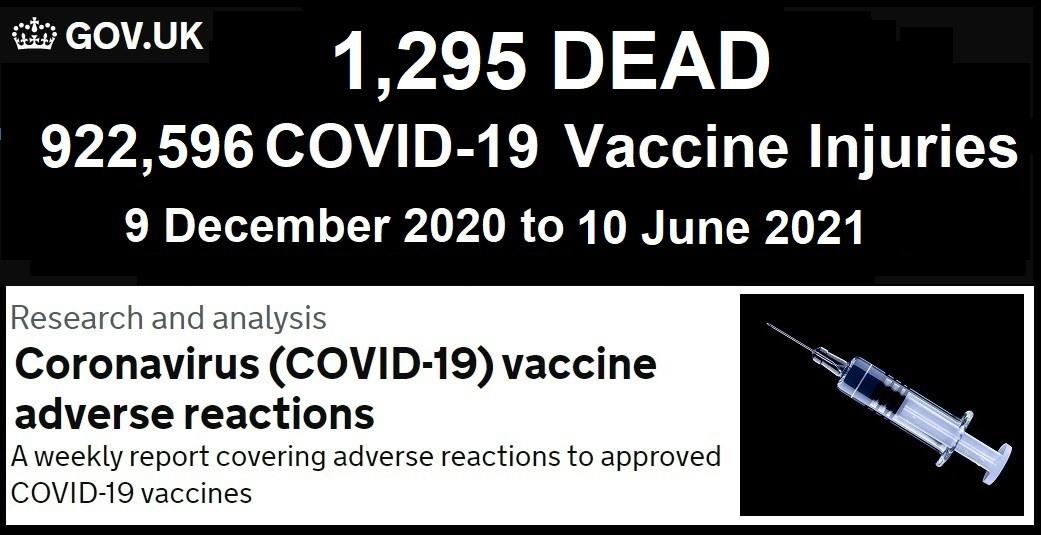 1,295 Dead 922,596 Vaccine injuries