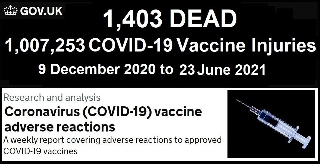 UK: Neue Daten zeigen, das nach dem experimentellen Impfstoff 1403 Todesfälle eingetreten sind und über 1 Million Verletzungen