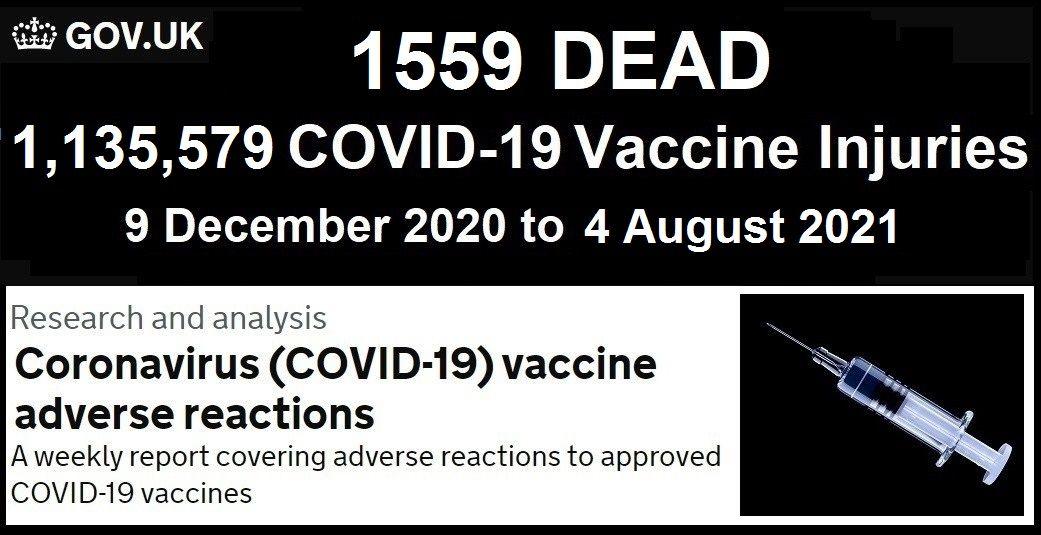 1559 Dead - 1,135,579 COVID-19 Injuries