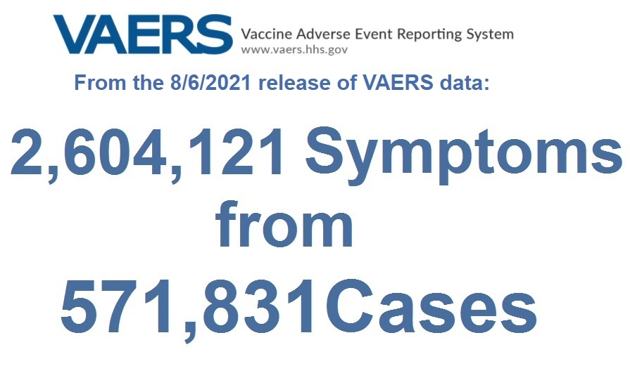 """CDC's Own Stats Show a """"Pandemic of the Vaccinated"""" with Vaccine Injuries VAERS-Symptoms"""
